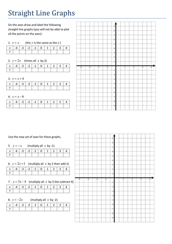 maths algebra straight line graphs worksheet by tristanjones  maths algebra straight line graphs worksheet by tristanjones  teaching  resources  tes