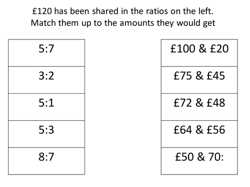 Sharing in Ratio Worksheet