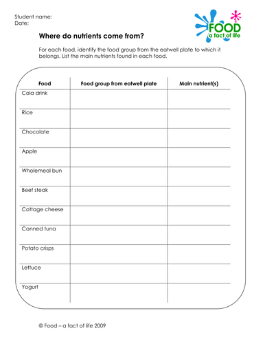 Nutrients - Nutrient Sources Worksheet by foodafactoflife | Teaching ...