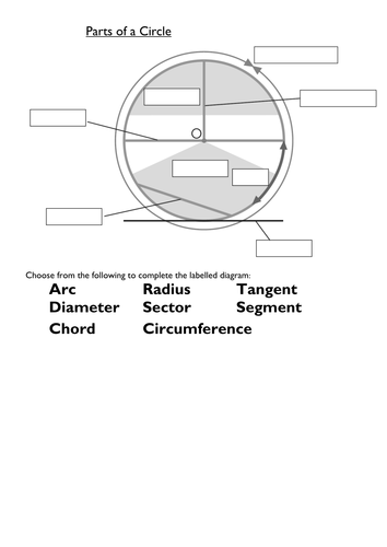 Naming Parts Of A Circle Starter By Tristanjones Teaching