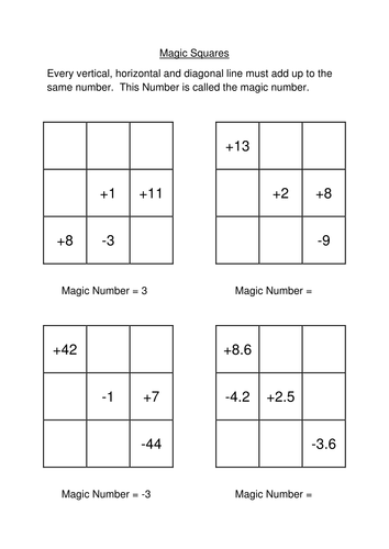 Negative numbers magic square