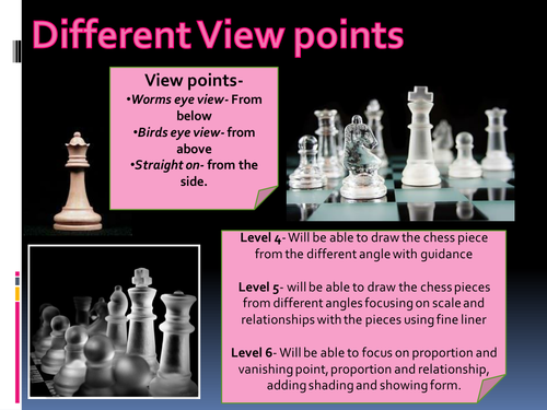 View Points