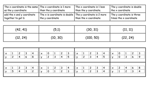 Reading Line Graphs Activity KS3 GCSE by MissJadeRussell – Double Line Graph Worksheets