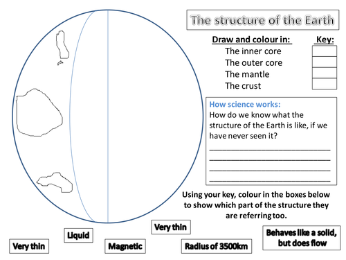Year 7 structure of the earths core by coreenburt teaching structure of the earth worksheet ccuart