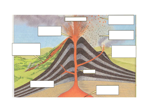 Blank volcano diagram to label by hayley2504 Teaching Resources – Parts of a Volcano Worksheet