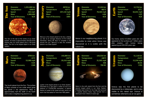 Solar System Top Trumps by pez555 | Teaching Resources