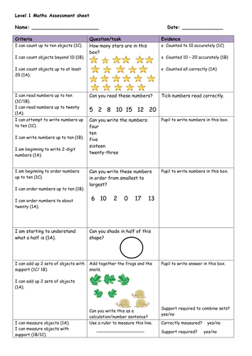 Common Worksheets maths worksheet year 1 : Level 1 Maths Assessment sheet by Katharine7 - Teaching Resources ...