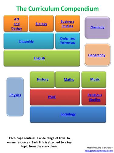 The Curriculum Compendium