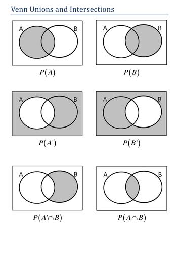 Images For Sets Shading Venn Diagrams Desktop6hd9mobile