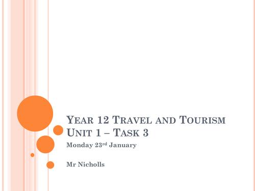 Interrelationships of Tourism Providers