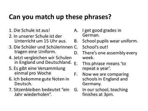 KS3 German: Das deutsche Schulsystem