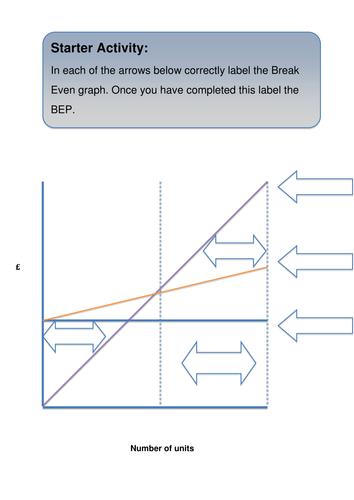 Break Even Graph Starter