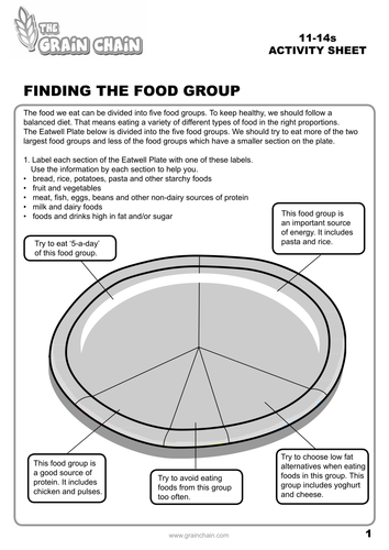 Eatwell plate worksheet IDEAL FOR COVER LESSON by