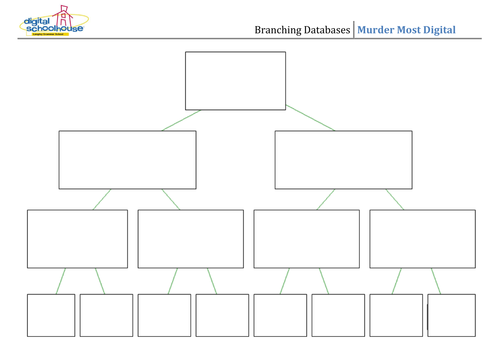 Branching databases and animal detectives 1 by for Dichotomous key template