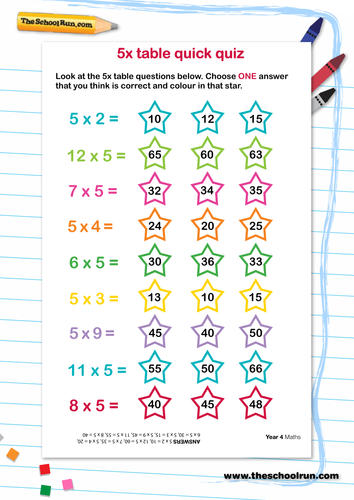 quick times tables tests by uk teaching resources tes. Black Bedroom Furniture Sets. Home Design Ideas