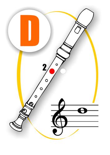 Descant recorder fingering charts