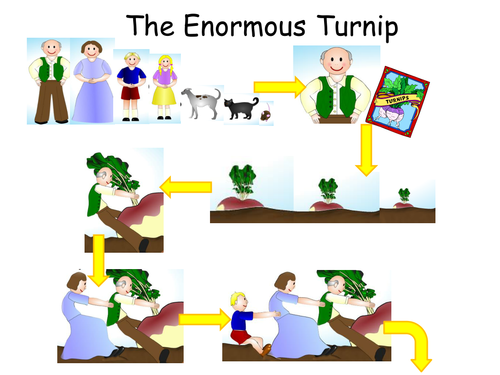 The Enormous Turnip story sequencing by 8Hayley8 - Teaching ... on Gigantic Turnip Sequencing Worksheets