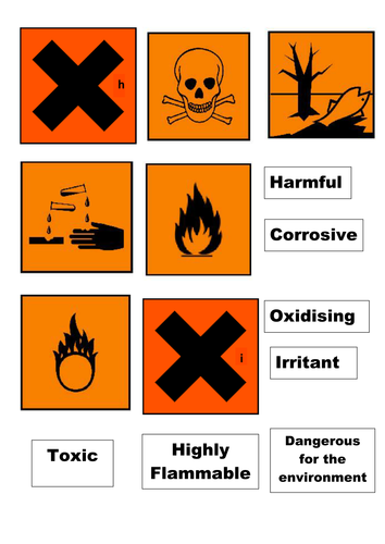 Hazard Symbol Card Sort By Jimmylittlewing Teaching Resources Tes