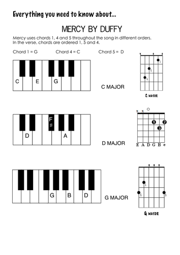 Song Lead Sheets by piccolorosso - Teaching Resources - Tes