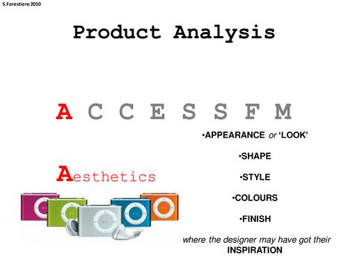 ACCESSFM Interactive Whiteboard Loop