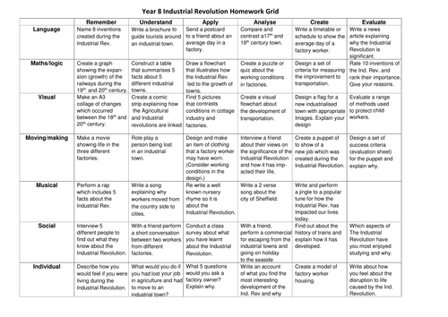 Life during the Industrial Revolution by paulcon Teaching – Industrial Revolution Worksheet
