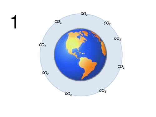 Greenhouse Effect Lesson By Melknibb Teaching Resources Tes