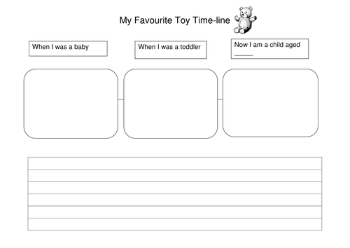My favourite toy timeline by chartillylace teaching resources tes ibookread Read Online