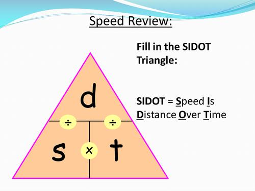 Speed Formula Triangle Game 6173290 on Cloud Worksheet