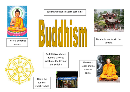 reviewing the religion of buddhism