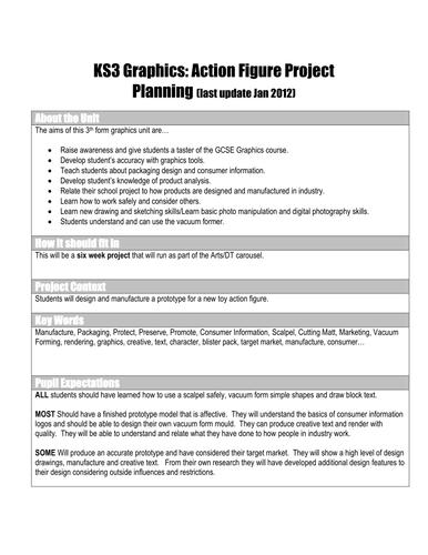 KS3 Graphics Action Figure Project