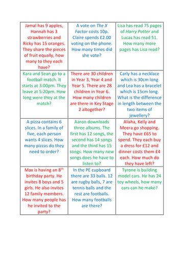 Equivalent fractions worksheet by RachelWelch - Teaching Resources ...