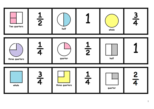 Introducing Fractions 1/2 and 1/4 by cfg4 - Teaching Resources - Tes