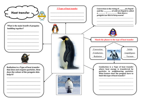 Penguin heat transfer worksheet by Jenninja - Teaching Resources - Tes