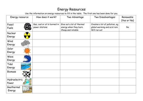 Energy Resources by catherine_ann - Teaching Resources - Tes