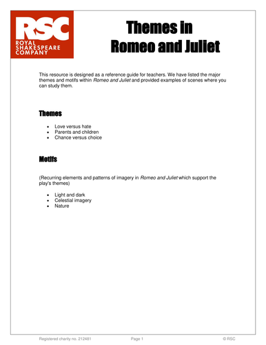 Argumentative Essay Examples For High School Romeo  Juliet Rsc Themes Reference Compare And Contrast Essay About High School And College also English Essay Shakespeare Romeo And Juliet  Tes Essay On Cow In English