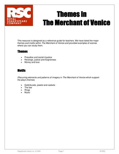 the merchant of venice themes essay