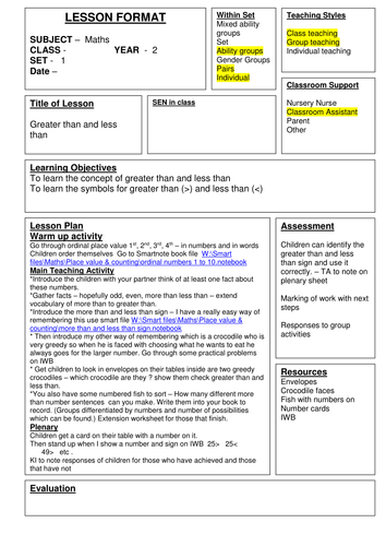 More Than Less Than Crocodiles By Jmarshall45 Teaching Resources Tes