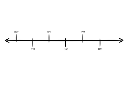 Blank Timeline with WW2 Dates by queenpriscilla - Teaching ...