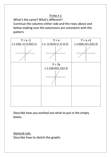 image?width=500&height=500&version=1421774121451 Worksheet Y Mx B on 8th grade math, linear equation,