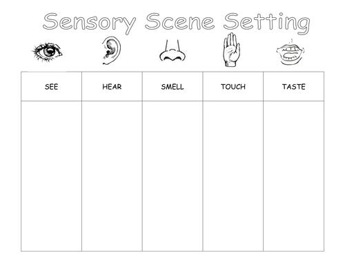 Sensory Scene Setting - table of senses by missboult - Teaching ...