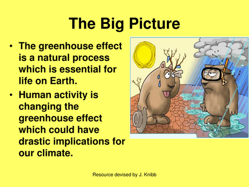 Greenhouse Effect lesson by MelKnibb Teaching Resources TES – Greenhouse Effect Worksheet