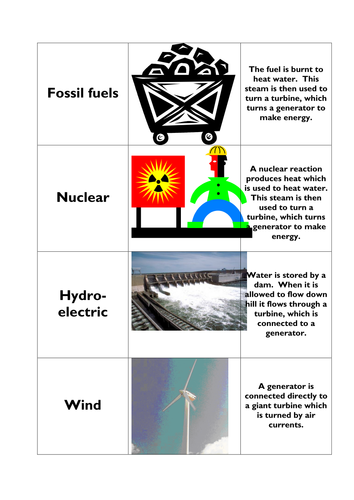 Energy resources card sort
