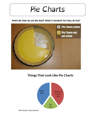 Funny Pie Charts By Richardtock Teaching Resources Tes