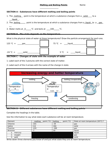 Melting & boiling points differentiated worksheets