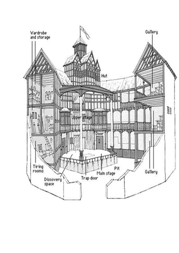 Labelled Picture Of The Globe By He4therlouise Teaching Resources