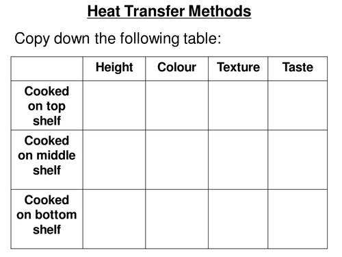 Heat transfer methods convection conduction ra by klaw86 – Methods of Heat Transfer Worksheet