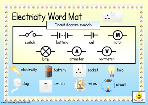 Electricity Word Mats | Teaching Resources