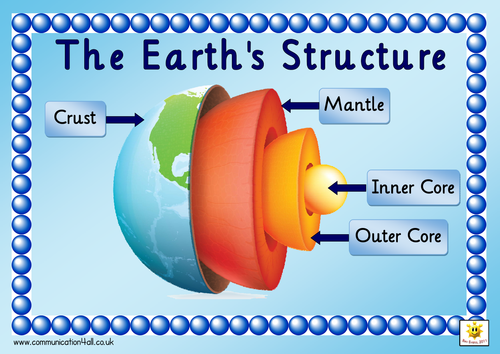 The Earths Structure by bevevans22 Teaching Resources Tes – Earth Structure Worksheet