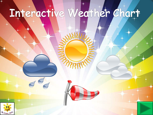 Interactive Weather Chart