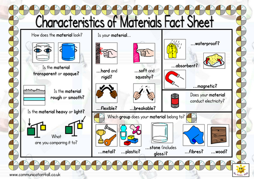 Characteristics Of Materials D Sided Fact Sheet By